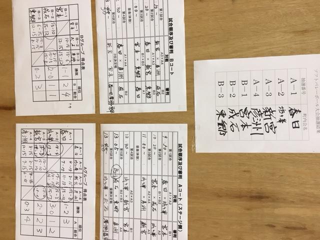 第41回西成岩区町内対抗ソフトバレーボール大会 試合結果